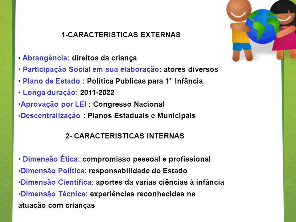 1-CARACTERISTICAS EXTERNAS Abrangência: direitos da criança Participação Social em sua elaboração: atores diversos Plano de Estado : Política Publicas