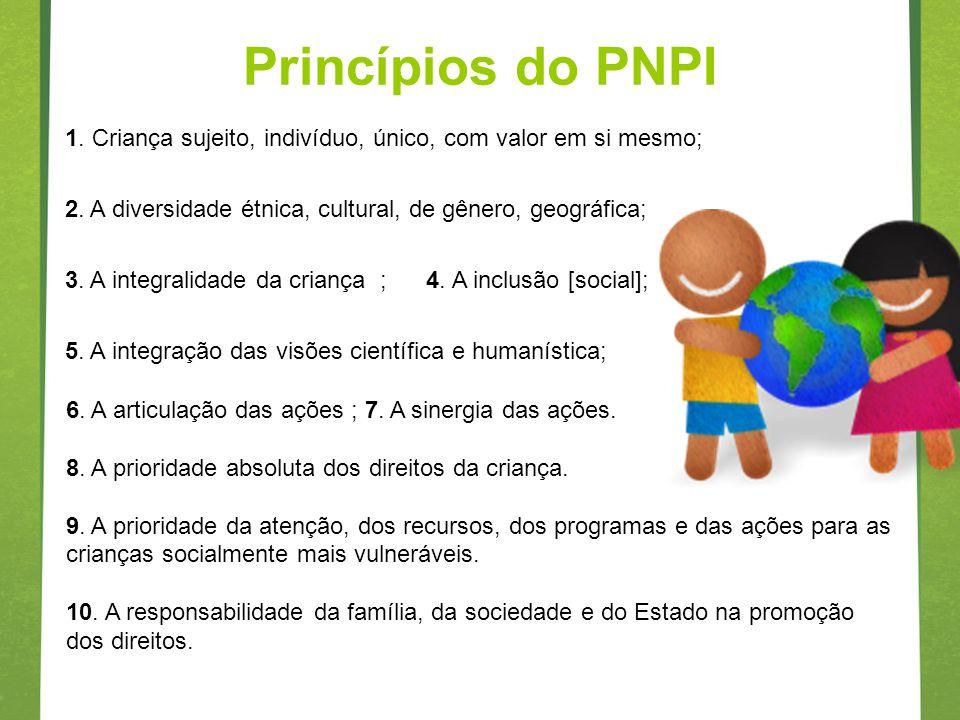 Princípios do PNPI 1. Criança sujeito, indivíduo, único, com valor em si mesmo; 2. A diversidade étnica, cultural, de gênero, geográfica; 3. A integra