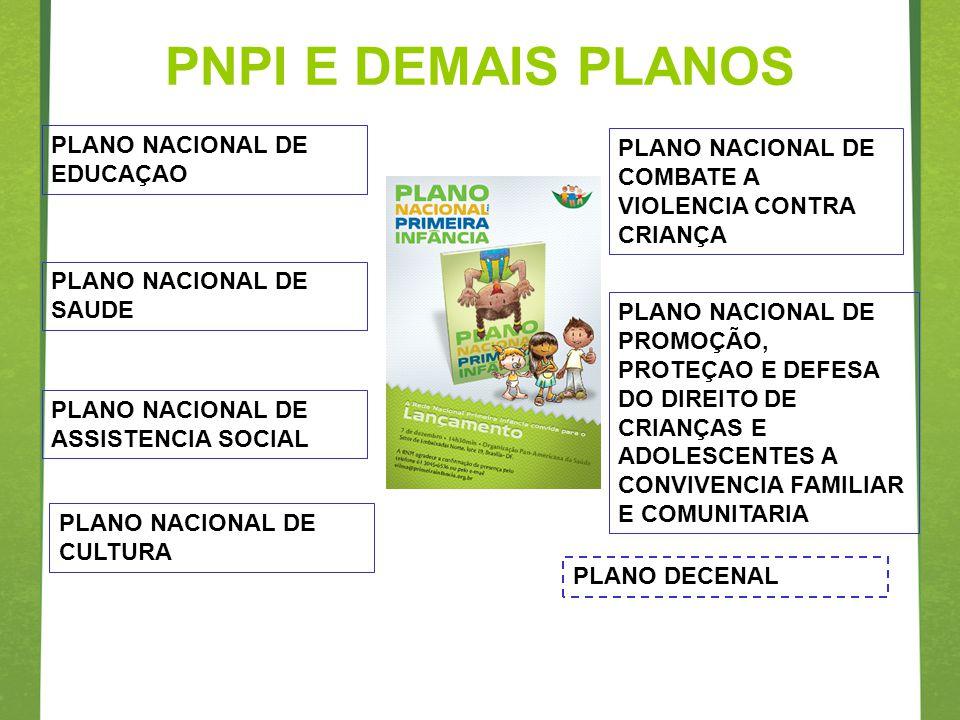 PLANO NACIONAL DE EDUCAÇAO PLANO NACIONAL DE SAUDE PLANO NACIONAL DE ASSISTENCIA SOCIAL PLANO NACIONAL DE CULTURA PLANO NACIONAL DE COMBATE A VIOLENCI