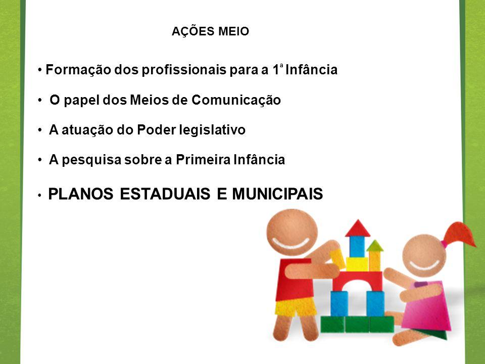 AÇÕES MEIO Formação dos profissionais para a 1 ª Infância O papel dos Meios de Comunicação A atuação do Poder legislativo A pesquisa sobre a Primeira