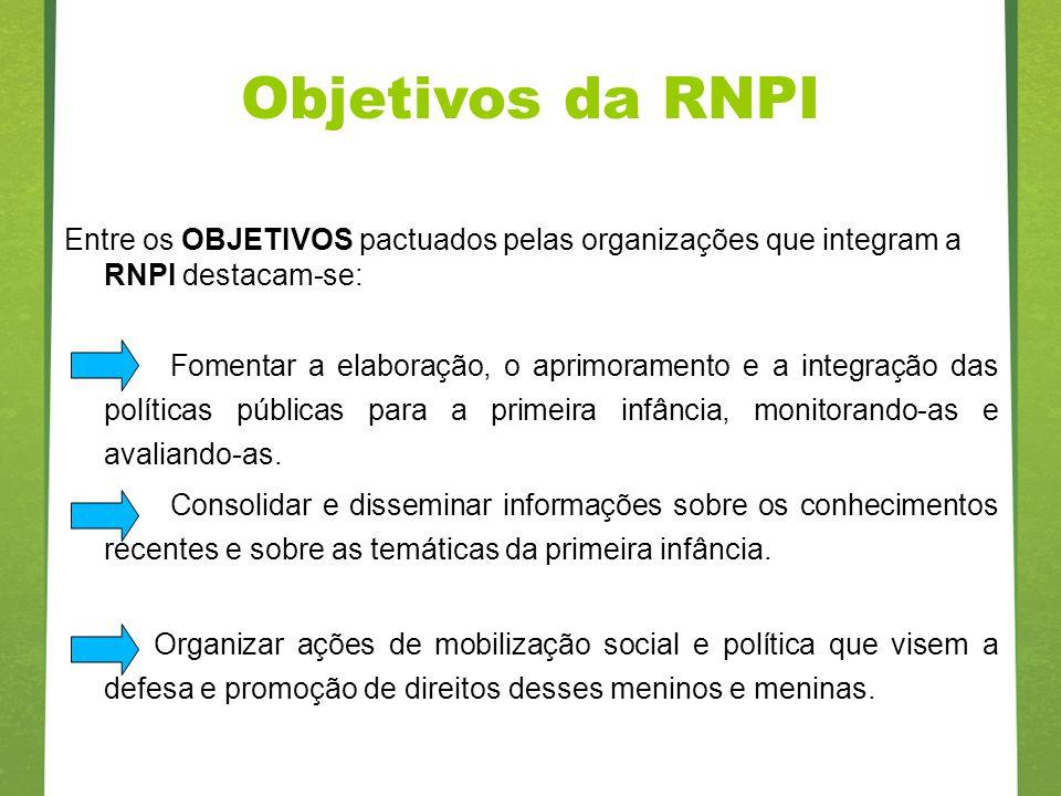 Objetivos da RNPI Entre os OBJETIVOS pactuados pelas organizações que integram a RNPI destacam-se: Fomentar a elaboração, o aprimoramento e a integraç