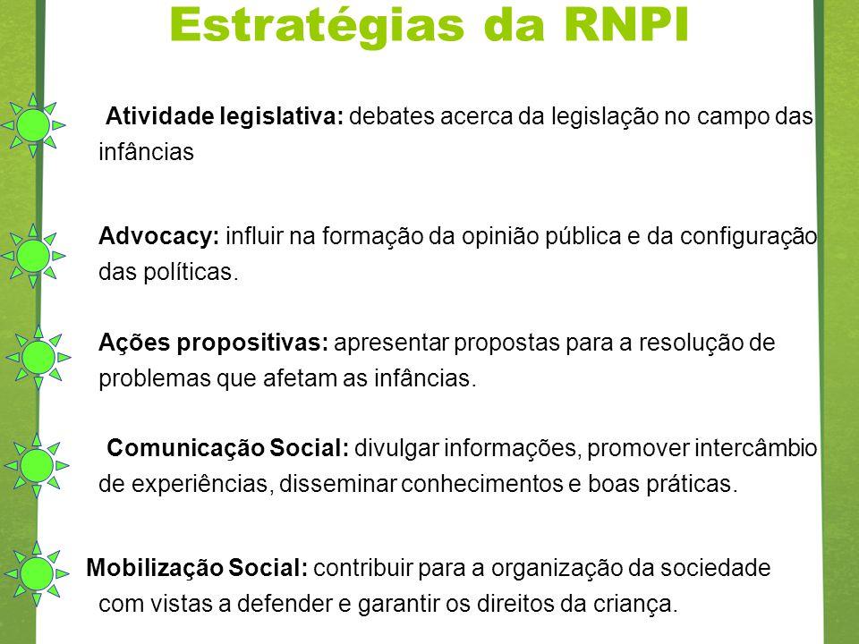 Estratégias da RNPI Atividade legislativa: debates acerca da legislação no campo das infâncias Advocacy: influir na formação da opinião pública e da c