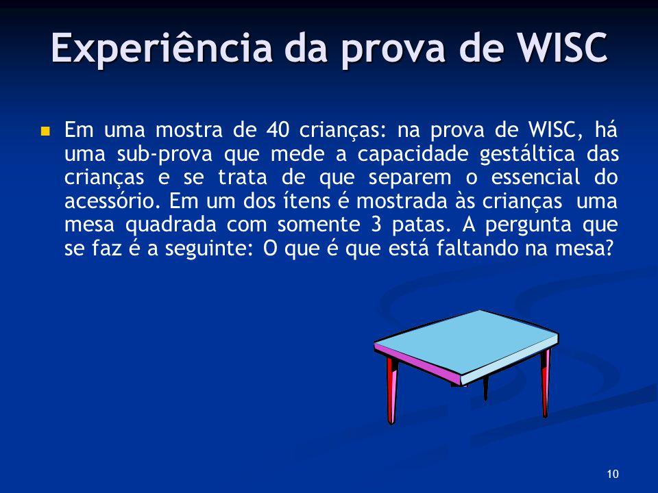 10 Experiência da prova de WISC Em uma mostra de 40 crianças: na prova de WISC, há uma sub-prova que mede a capacidade gestáltica das crianças e se trata de que separem o essencial do acessório.