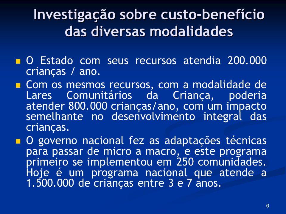 6 Investigação sobre custo-benefício das diversas modalidades O Estado com seus recursos atendia 200.000 crianças / ano.