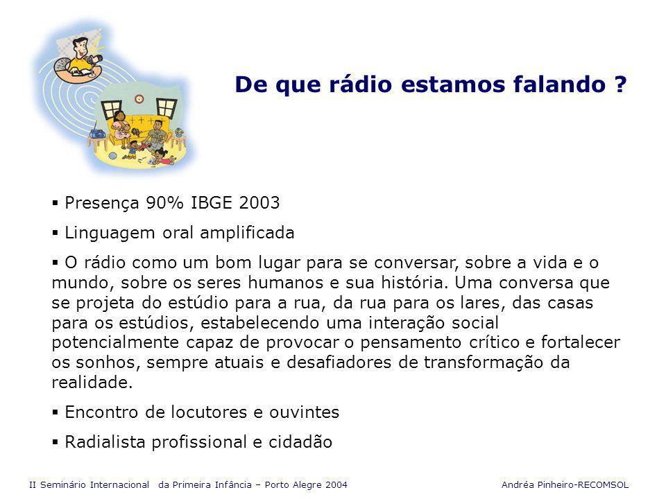 II Seminário Internacional da Primeira Infância – Porto Alegre 2004 Andréa Pinheiro-RECOMSOL Oficina em construção coletiva Programas radiofônicos (spots, radioteatros, entrevistas, debates etc) fundamentados nas informações da Cartilha Rádio pela Infância- Desenvolvimento Infantil Consideração pelas peculiaridades da realidade local Priorização das próprias experiências Dinâmicas de grupo Da prática para a teoria