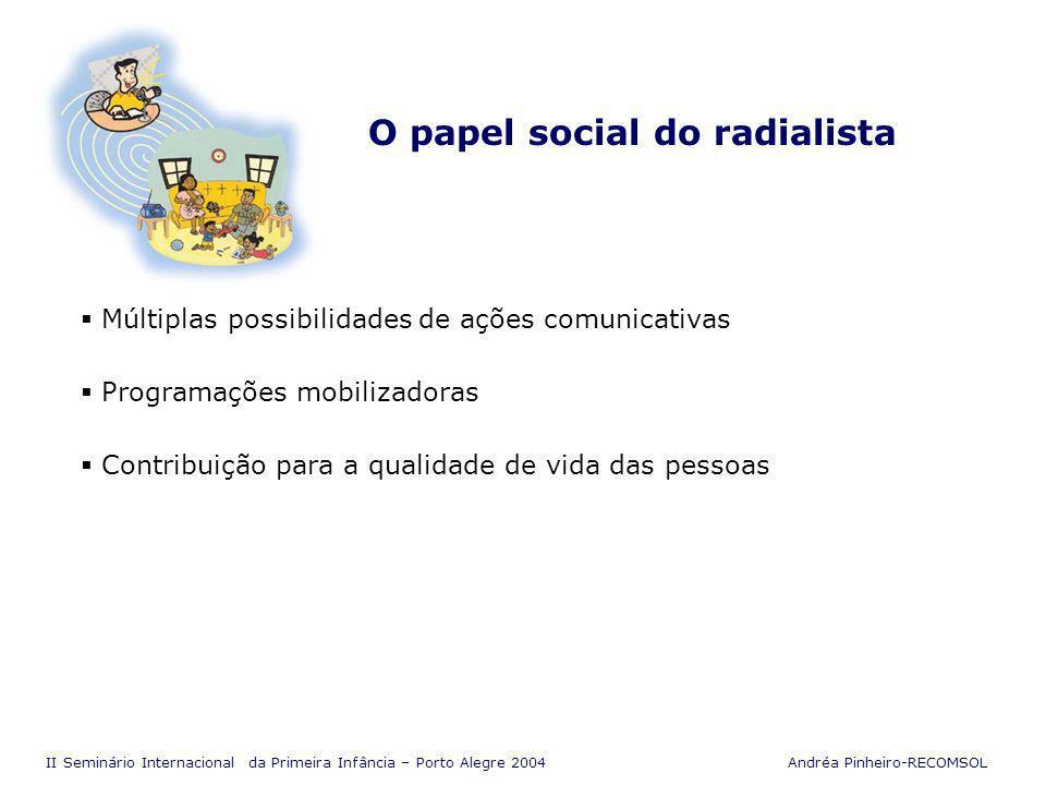 II Seminário Internacional da Primeira Infância – Porto Alegre 2004 Andréa Pinheiro-RECOMSOL Oficina em construção coletiva Espiral prática-avaliação/teoria-prática Aprender a fazer, fazendo e avaliando Vivência no rádio / técnicas radiofônicas
