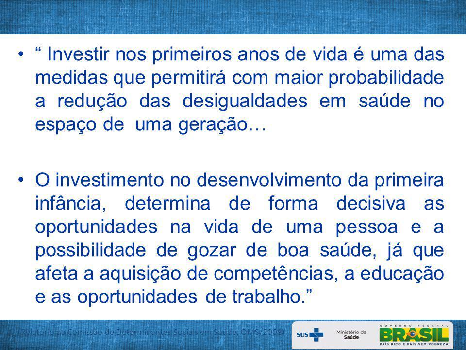 Fonte: Lira PIC & Ferreira, LOC.