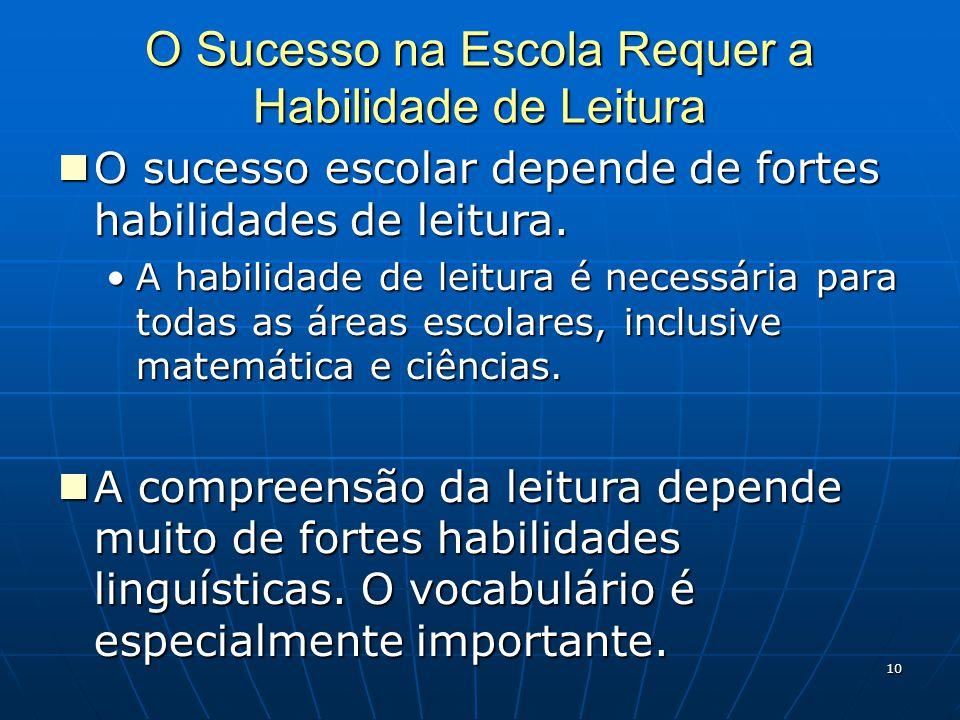 10 O Sucesso na Escola Requer a Habilidade de Leitura O sucesso escolar depende de fortes habilidades de leitura.