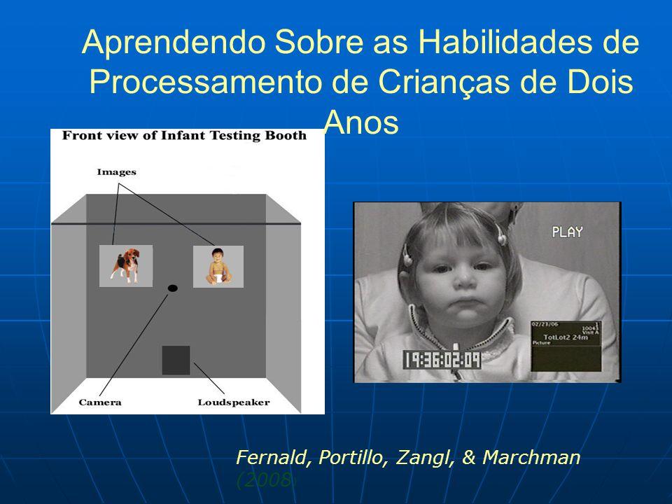 Fernald, Portillo, Zangl, & Marchman (2008 ) Aprendendo Sobre as Habilidades de Processamento de Crianças de Dois Anos
