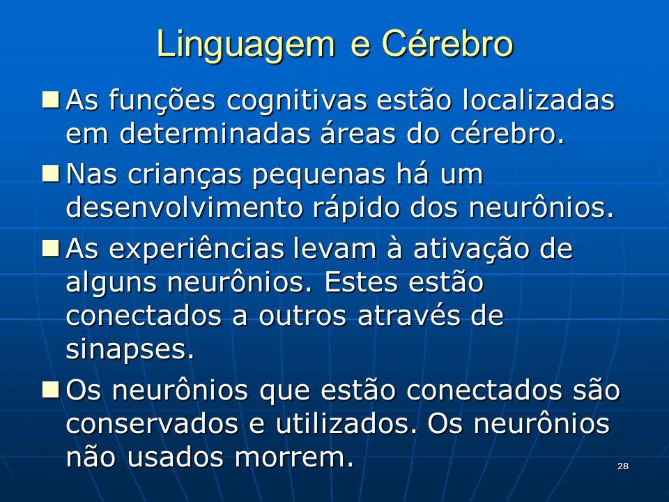 28 Linguagem e Cérebro As funções cognitivas estão localizadas em determinadas áreas do cérebro.