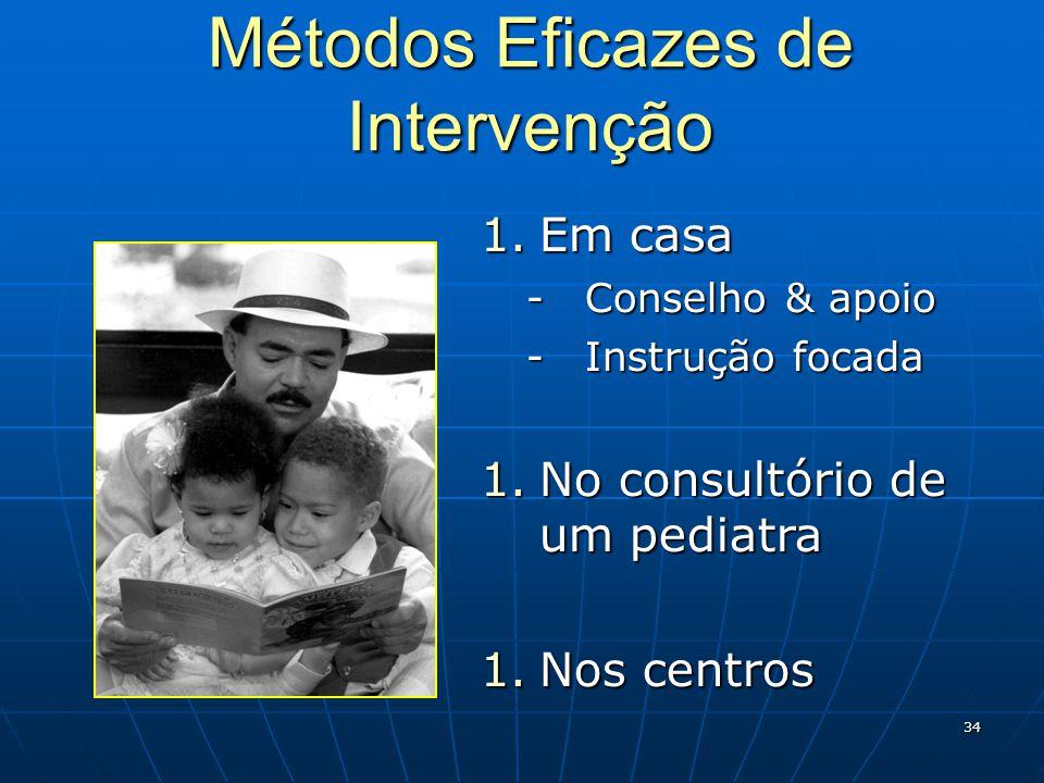 34 Métodos Eficazes de Intervenção 1.Em casa -Conselho & apoio -Instrução focada 1.No consultório de um pediatra 1.Nos centros