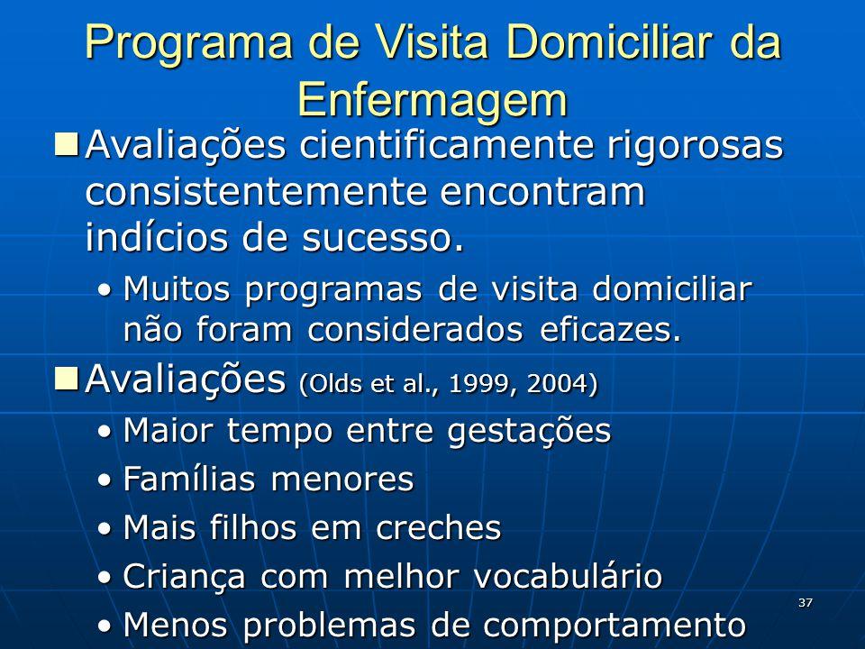 37 Programa de Visita Domiciliar da Enfermagem Avaliações cientificamente rigorosas consistentemente encontram indícios de sucesso.