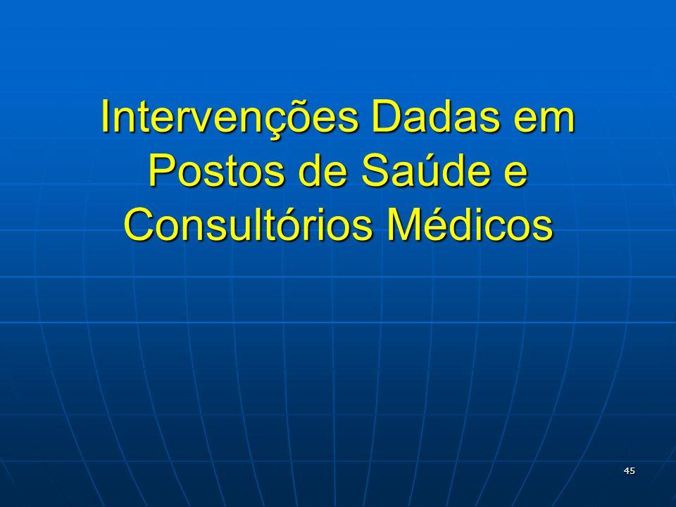 Intervenções Dadas em Postos de Saúde e Consultórios Médicos 45