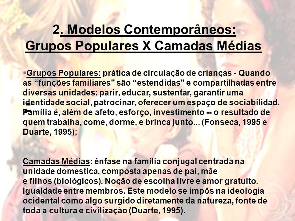 2. Modelos Contemporâneos: Grupos Populares X Camadas Médias - Grupos Populares: prática de circulação de crianças - Quando as funções familiares são
