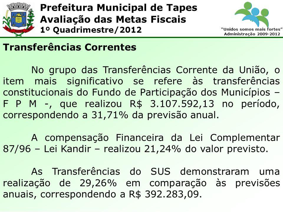 Prefeitura Municipal de Tapes Unidos somos mais fortes Administração 2009-2012 Avaliação das Metas Fiscais 1º Quadrimestre/2012 Transferências Corrent