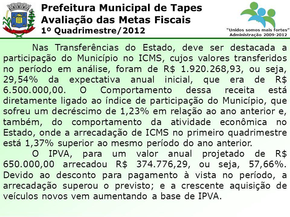 Prefeitura Municipal de Tapes Unidos somos mais fortes Administração 2009-2012 Avaliação das Metas Fiscais 1º Quadrimestre/2012 Nas Transferências do