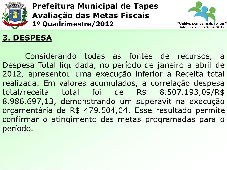 Prefeitura Municipal de Tapes Unidos somos mais fortes Administração 2009-2012 Avaliação das Metas Fiscais 1º Quadrimestre/2012 3. DESPESA Considerand