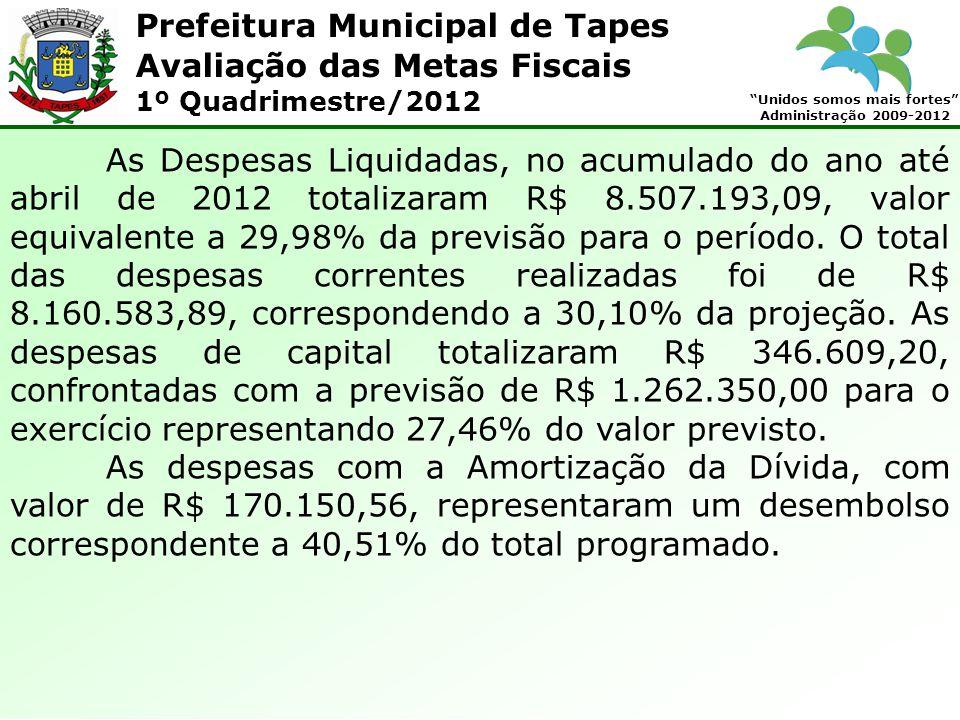 Prefeitura Municipal de Tapes Unidos somos mais fortes Administração 2009-2012 Avaliação das Metas Fiscais 1º Quadrimestre/2012 As Despesas Liquidadas