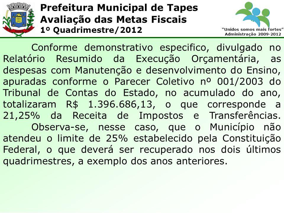 Prefeitura Municipal de Tapes Unidos somos mais fortes Administração 2009-2012 Avaliação das Metas Fiscais 1º Quadrimestre/2012 Conforme demonstrativo