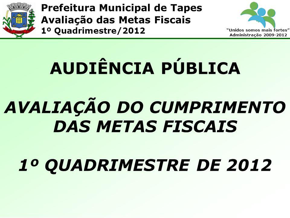 Prefeitura Municipal de Tapes Unidos somos mais fortes Administração 2009-2012 Avaliação das Metas Fiscais 1º Quadrimestre/2012 AUDIÊNCIA PÚBLICA AVAL