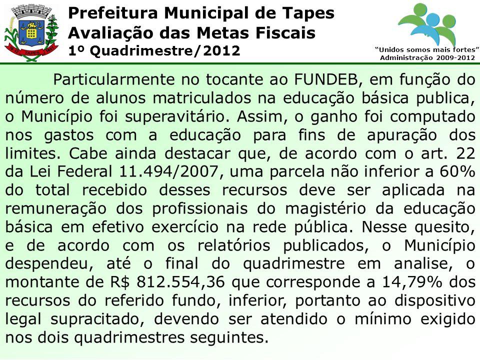 Prefeitura Municipal de Tapes Unidos somos mais fortes Administração 2009-2012 Avaliação das Metas Fiscais 1º Quadrimestre/2012 Particularmente no toc