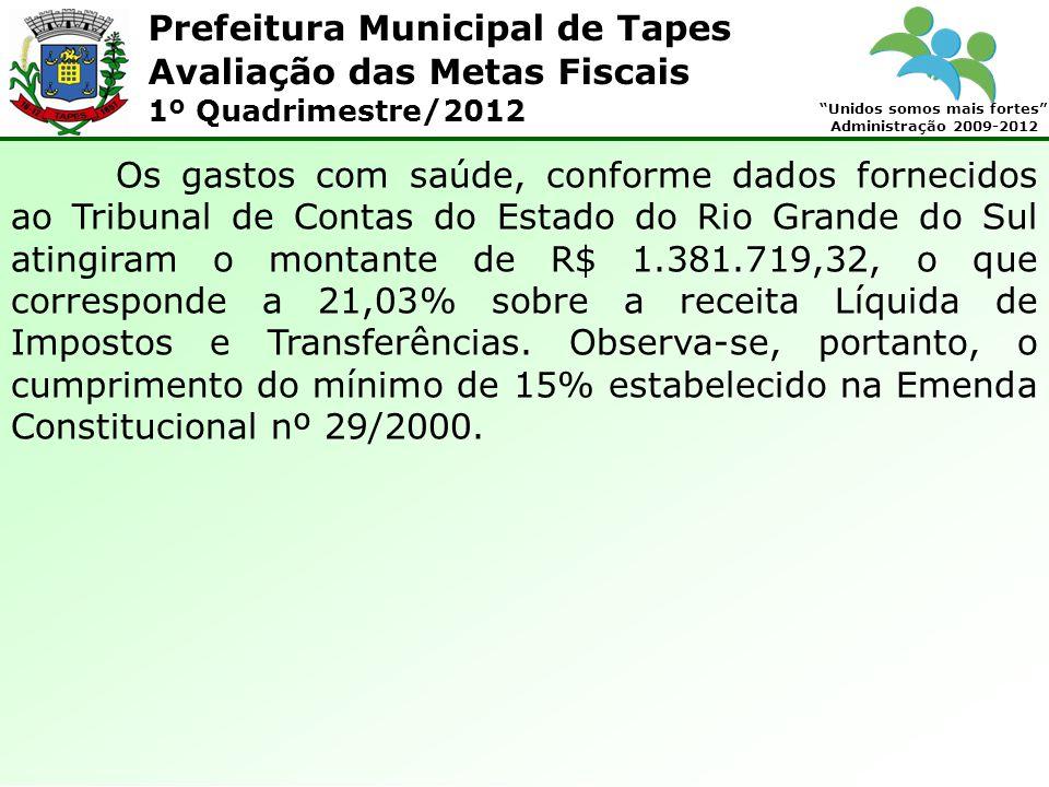 Prefeitura Municipal de Tapes Unidos somos mais fortes Administração 2009-2012 Avaliação das Metas Fiscais 1º Quadrimestre/2012 Os gastos com saúde, c