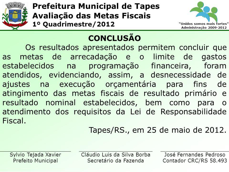 Prefeitura Municipal de Tapes Unidos somos mais fortes Administração 2009-2012 Avaliação das Metas Fiscais 1º Quadrimestre/2012 CONCLUSÃO Os resultado
