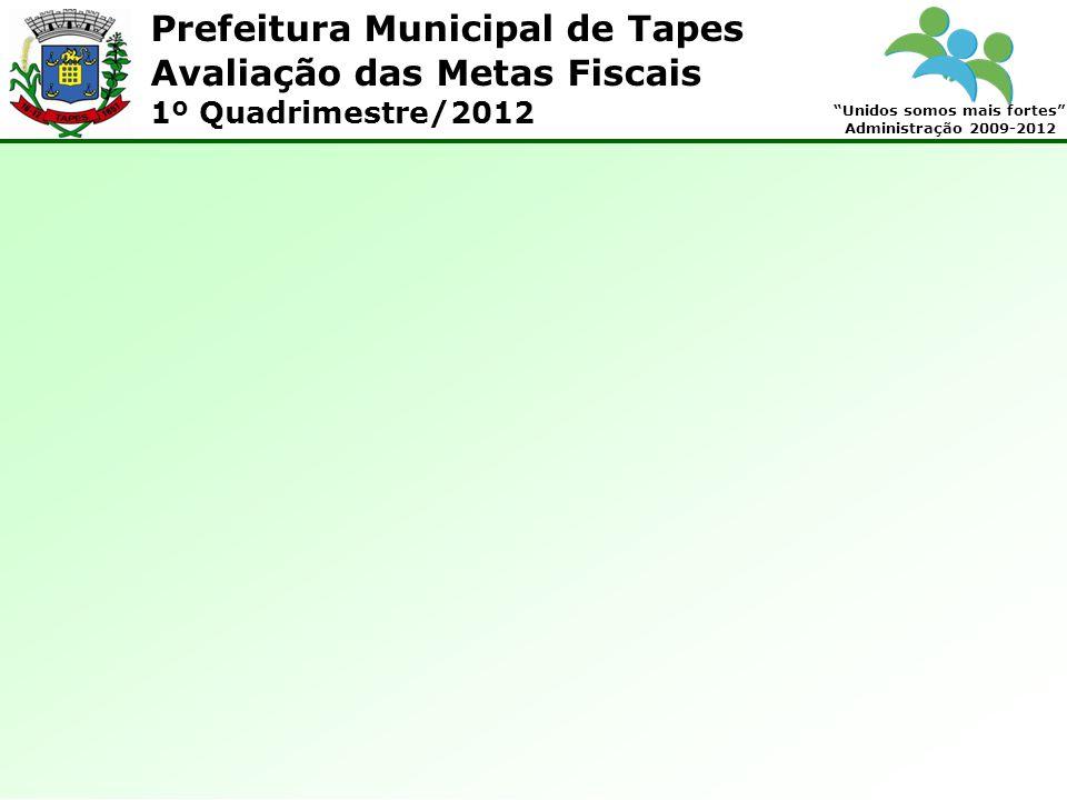 Prefeitura Municipal de Tapes Unidos somos mais fortes Administração 2009-2012 Avaliação das Metas Fiscais 1º Quadrimestre/2012