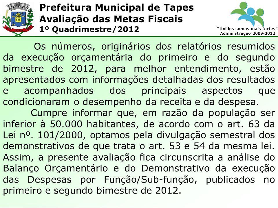 Prefeitura Municipal de Tapes Unidos somos mais fortes Administração 2009-2012 Avaliação das Metas Fiscais 1º Quadrimestre/2012 Os números, originário