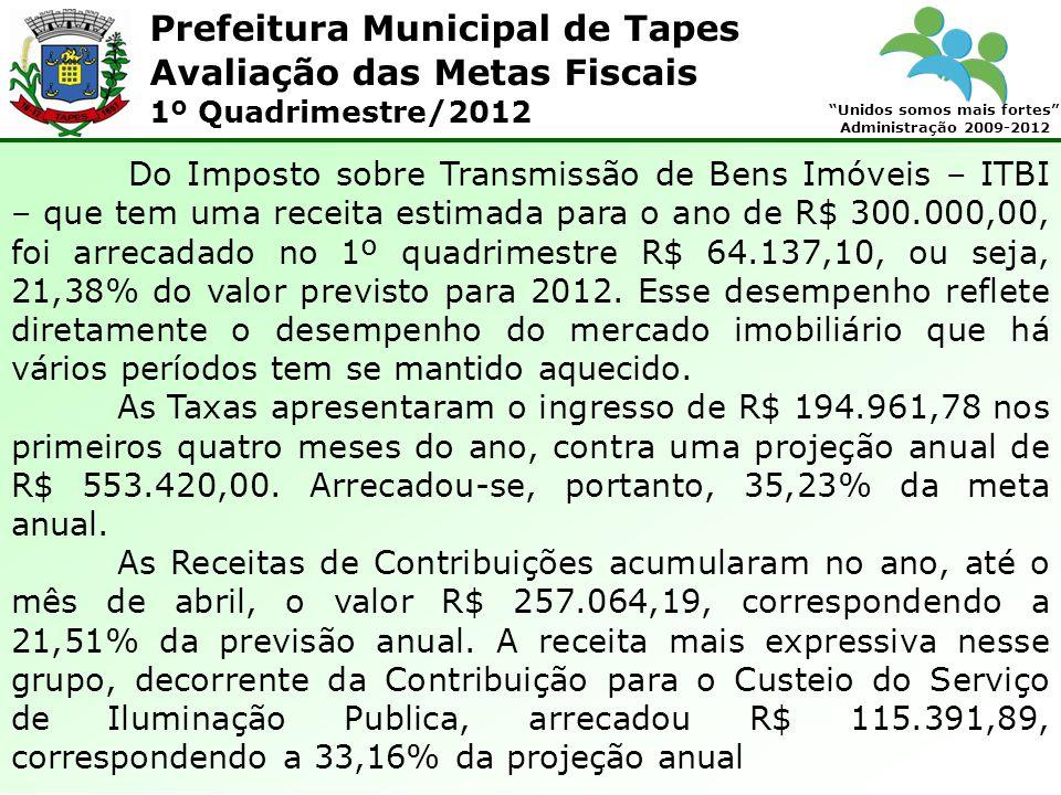 Prefeitura Municipal de Tapes Unidos somos mais fortes Administração 2009-2012 Avaliação das Metas Fiscais 1º Quadrimestre/2012 Do Imposto sobre Trans