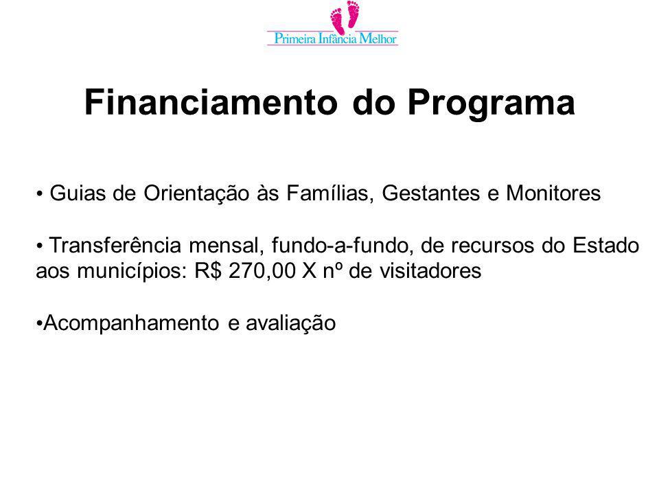 Guias de Orientação às Famílias, Gestantes e Monitores Transferência mensal, fundo-a-fundo, de recursos do Estado aos municípios: R$ 270,00 X nº de visitadores Acompanhamento e avaliação Financiamento do Programa