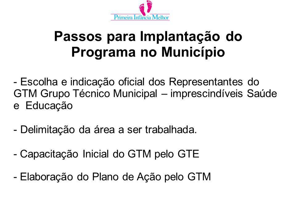 - Escolha e indicação oficial dos Representantes do GTM Grupo Técnico Municipal – imprescindíveis Saúde e Educação - Delimitação da área a ser trabalhada.
