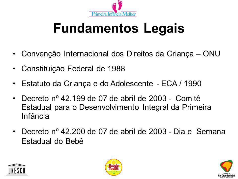 Fundamentos Legais Convenção Internacional dos Direitos da Criança – ONU Constituição Federal de 1988 Estatuto da Criança e do Adolescente - ECA / 1990 Decreto nº 42.199 de 07 de abril de 2003 - Comitê Estadual para o Desenvolvimento Integral da Primeira Infância Decreto nº 42.200 de 07 de abril de 2003 - Dia e Semana Estadual do Bebê