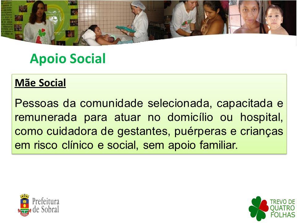 Apoio Social Mãe Social Pessoas da comunidade selecionada, capacitada e remunerada para atuar no domicílio ou hospital, como cuidadora de gestantes, p
