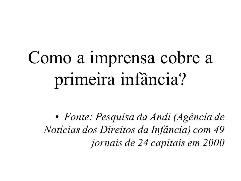 Como a imprensa cobre a primeira infância? Fonte: Pesquisa da Andi (Agência de Notícias dos Direitos da Infância) com 49 jornais de 24 capitais em 200
