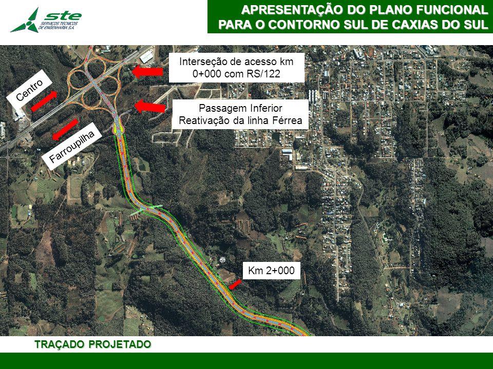 APRESENTAÇÃO DO PLANO FUNCIONAL PARA O CONTORNO SUL DE CAXIAS DO SUL Interseção de acesso km 0+000 com RS/122 Centro Farroupilha Passagem Inferior Rea