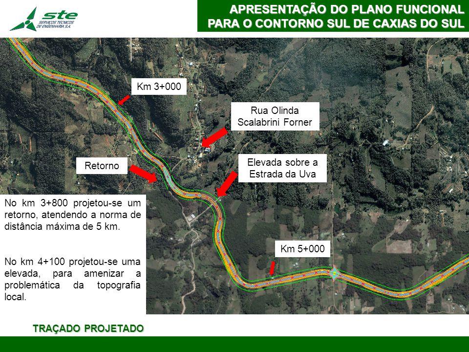 APRESENTAÇÃO DO PLANO FUNCIONAL PARA O CONTORNO SUL DE CAXIAS DO SUL Km 3+000 Km 5+000 No km 3+800 projetou-se um retorno, atendendo a norma de distância máxima de 5 km.