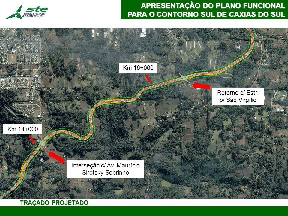 APRESENTAÇÃO DO PLANO FUNCIONAL PARA O CONTORNO SUL DE CAXIAS DO SUL Interseção c/ Av.