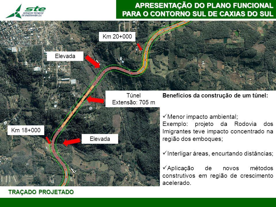 APRESENTAÇÃO DO PLANO FUNCIONAL PARA O CONTORNO SUL DE CAXIAS DO SUL Km 18+000 Túnel Extensão: 705 m Benefícios da construção de um túnel: Menor impac