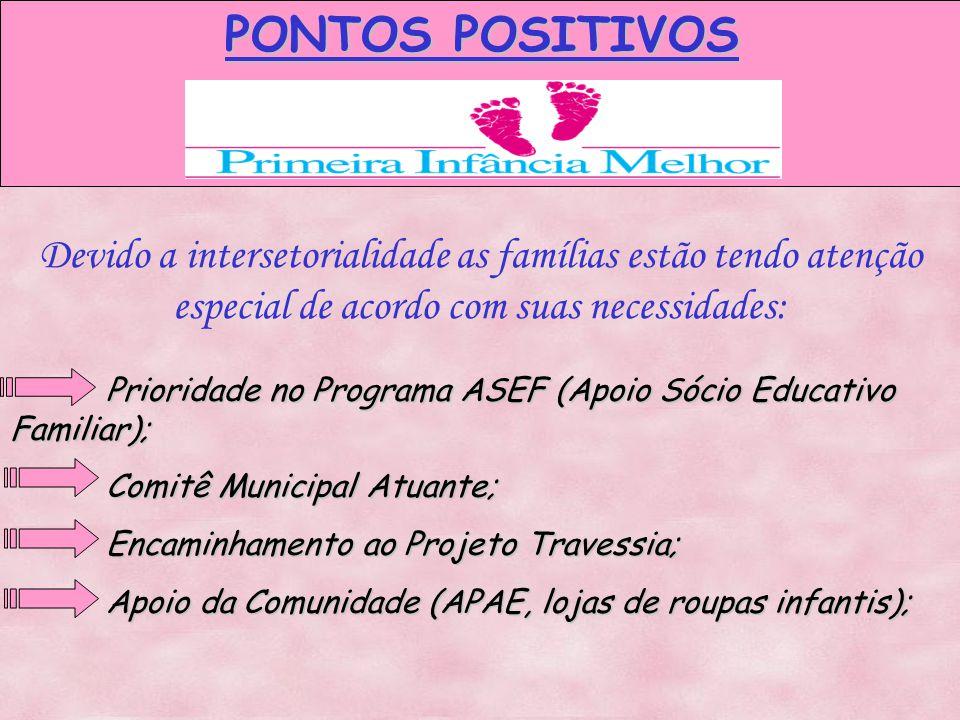 Devido a intersetorialidade as famílias estão tendo atenção especial de acordo com suas necessidades: Prioridade no Programa ASEF (Apoio Sócio Educativo Familiar); Comitê Municipal Atuante; Encaminhamento ao Projeto Travessia; Apoio da Comunidade (APAE, lojas de roupas infantis); PONTOS POSITIVOS