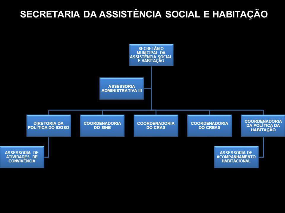 SECRETARIA DA ASSISTÊNCIA SOCIAL E HABITAÇÃO SECRETÁRIO MUNICIPAL DA ASSISTÊNCIA SOCIAL E HABITAÇÃO DIRETORIA DA POLÍTICA DO IDOSO ASSESSORIA DE ATIVI