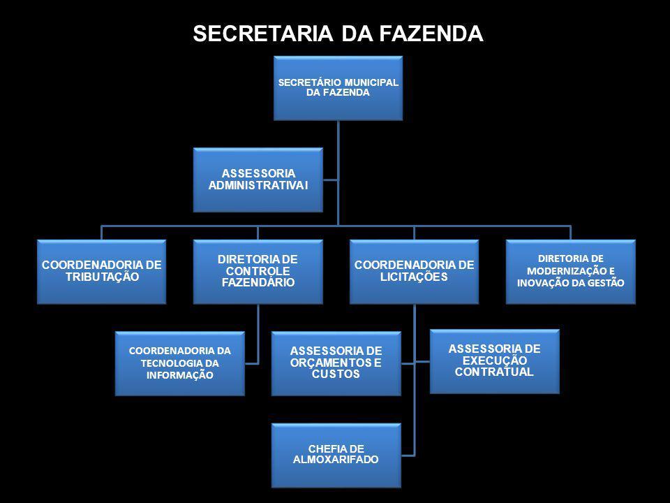 SECRETARIA DA FAZENDA SECRETÁRIO MUNICIPAL DA FAZENDA COORDENADORIA DE TRIBUTAÇÃO DIRETORIA DE CONTROLE FAZENDÁRIO COORDENADORIA DA TECNOLOGIA DA INFO
