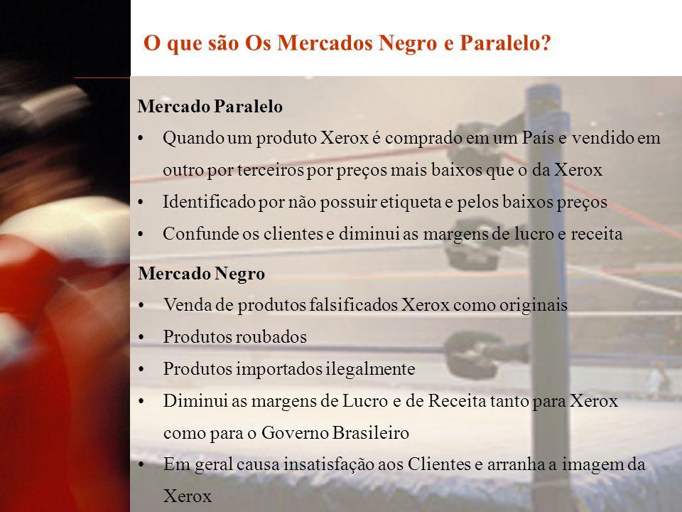 O que são Os Mercados Negro e Paralelo? Mercado Negro Venda de produtos falsificados Xerox como originais Produtos roubados Produtos importados ilegal