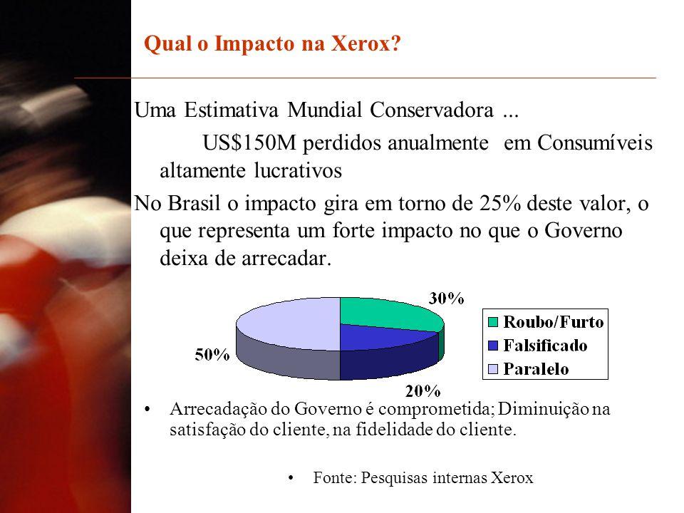 Qual o Impacto na Xerox? Uma Estimativa Mundial Conservadora... US$150M perdidos anualmente em Consumíveis altamente lucrativos No Brasil o impacto gi