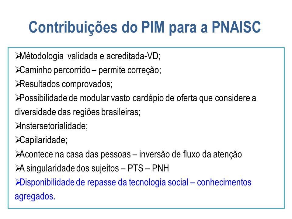 Contribuições do PIM para a PNAISC Métodologia validada e acreditada-VD; Caminho percorrido – permite correção; Resultados comprovados; Possibilidade
