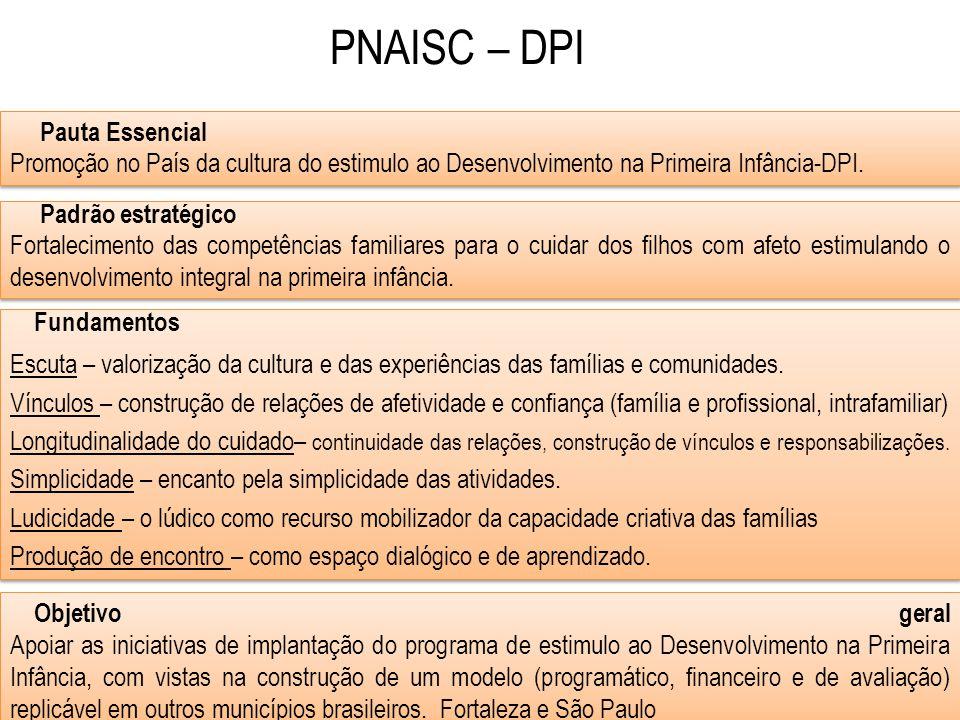 Pauta Essencial Promoção no País da cultura do estimulo ao Desenvolvimento na Primeira Infância-DPI. Pauta Essencial Promoção no País da cultura do es