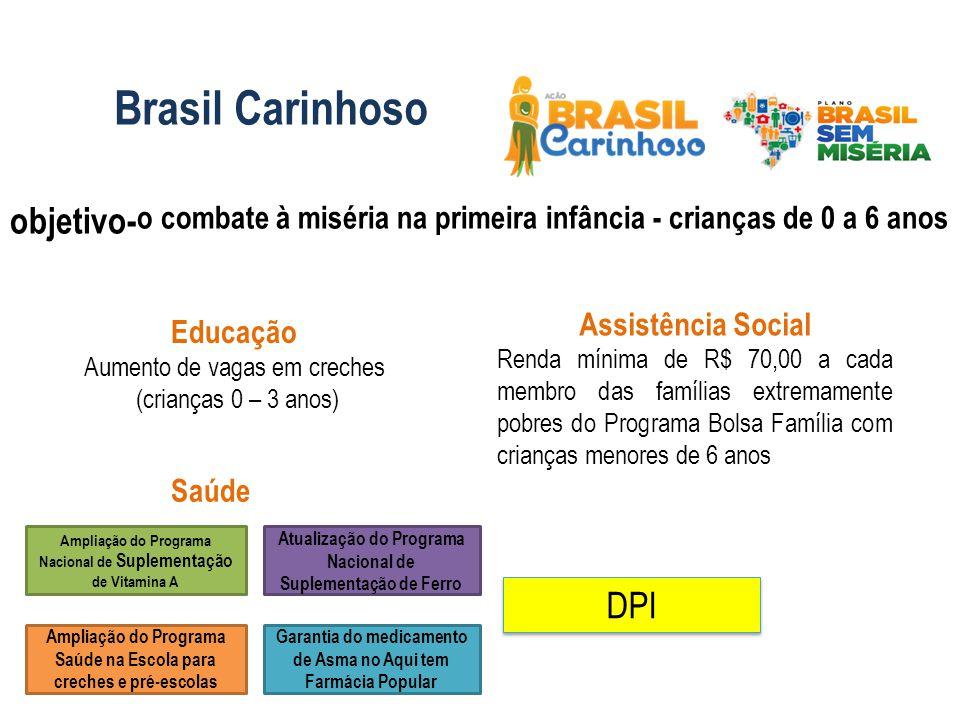 objetivo-o combate à miséria na primeira infância - crianças de 0 a 6 anos Assistência Social Renda mínima de R$ 70,00 a cada membro das famílias extr