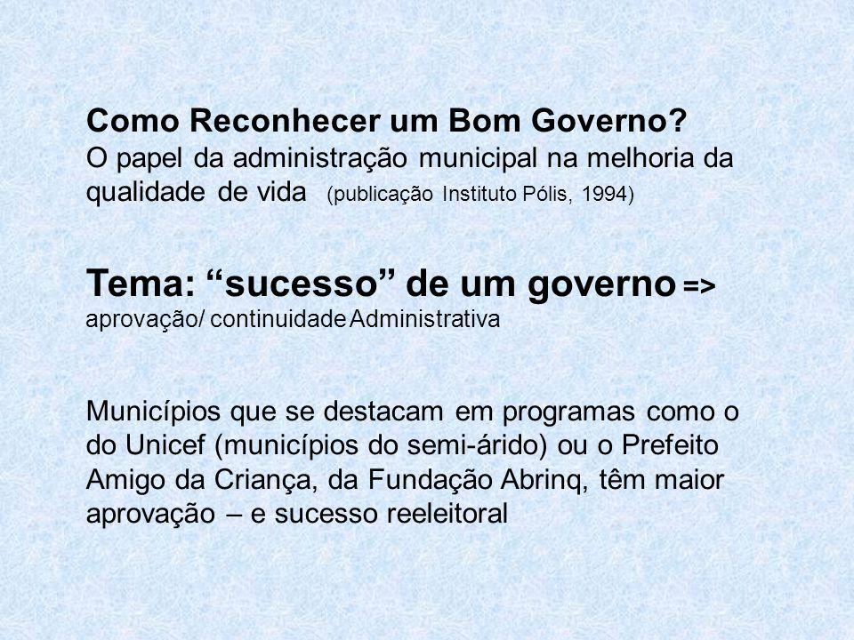 Como Reconhecer um Bom Governo.