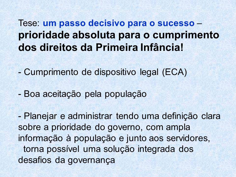 Tese: um passo decisivo para o sucesso – prioridade absoluta para o cumprimento dos direitos da Primeira Infância! - Cumprimento de dispositivo legal