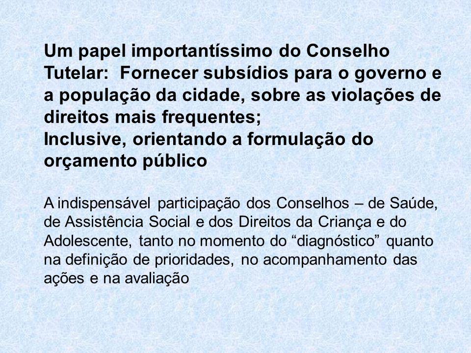 Um papel importantíssimo do Conselho Tutelar: Fornecer subsídios para o governo e a população da cidade, sobre as violações de direitos mais frequente
